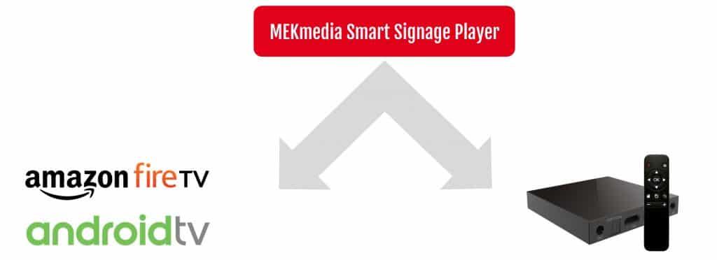 MEKmedia Smart Signage Player